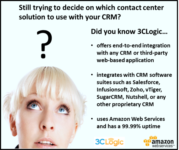 inbound and outbound contact center CRM integration
