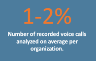 Only 1-2% of recorded calls are analyzed today.