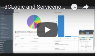 ServiceNow and 3CLogic