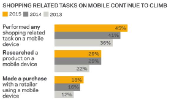 mobile_friendly_customer_service