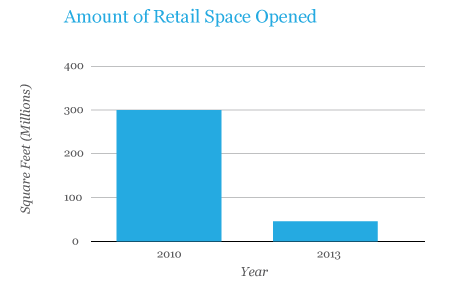 cross-channel-communications-and-the-changing-face-of-retail-graphic-one