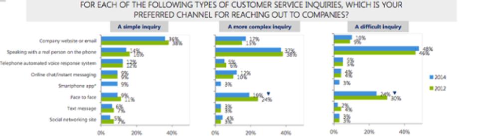 customer_service_inquiries.png
