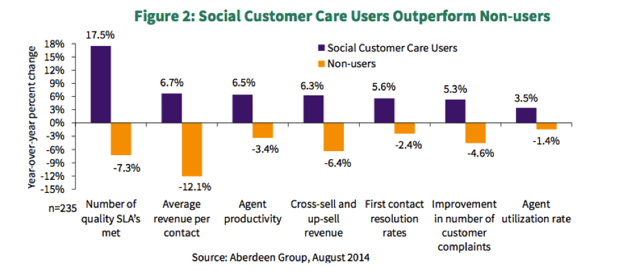 social_customer_care-1